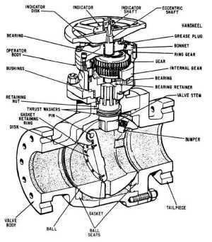Figure 62Typical ballstop, swingcheck valve