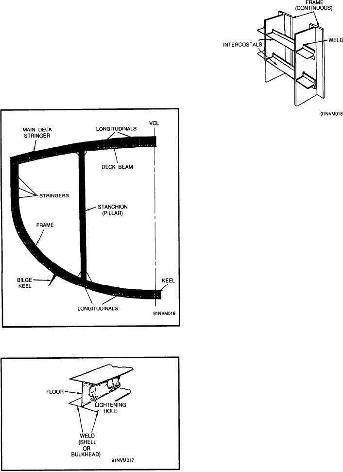 basic frame section longitudinal