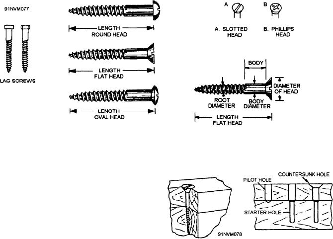 Figure 3-51.--Types of wood screws and nomenclature.