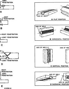 Img also welding positions rh enginemechanicsub