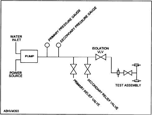 2011 chevy camaro engine diagram , one with single pole 3 way switch wiring  diagram , 3x12 wiring diagram 36 volt golf cart , buffalo air compressor