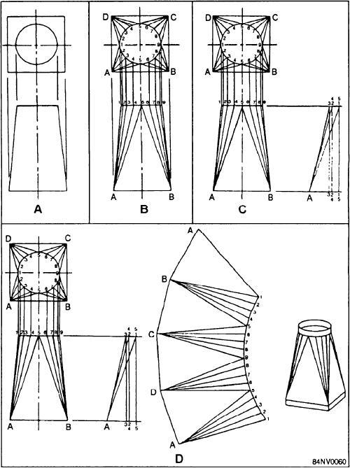 Figure 14-54.--Development by triangulation of a