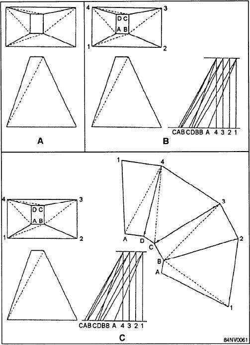 Figure 14-55.--Development of a rectangular transition