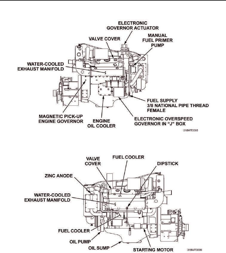 Figure 5. Diesel Engine External Components  Starboard
