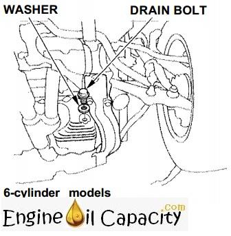 Engine Oil Filter Cap Water Filter Cap Wiring Diagram ~ Odicis
