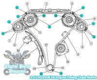 Nissan Maxima Timing Chain Marks (3.5 L VQ35DE V6 Engine)