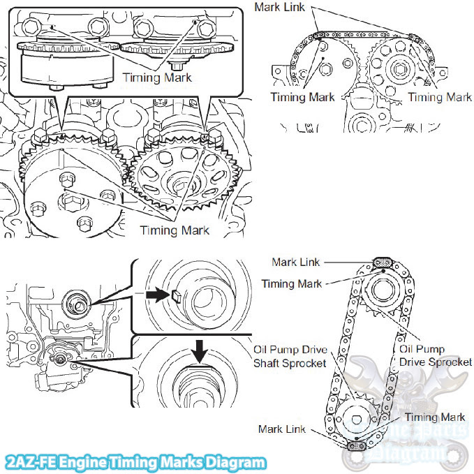 2004-2007 Toyota RAV4 2AZ-FE Engine Timing Marks Diagram
