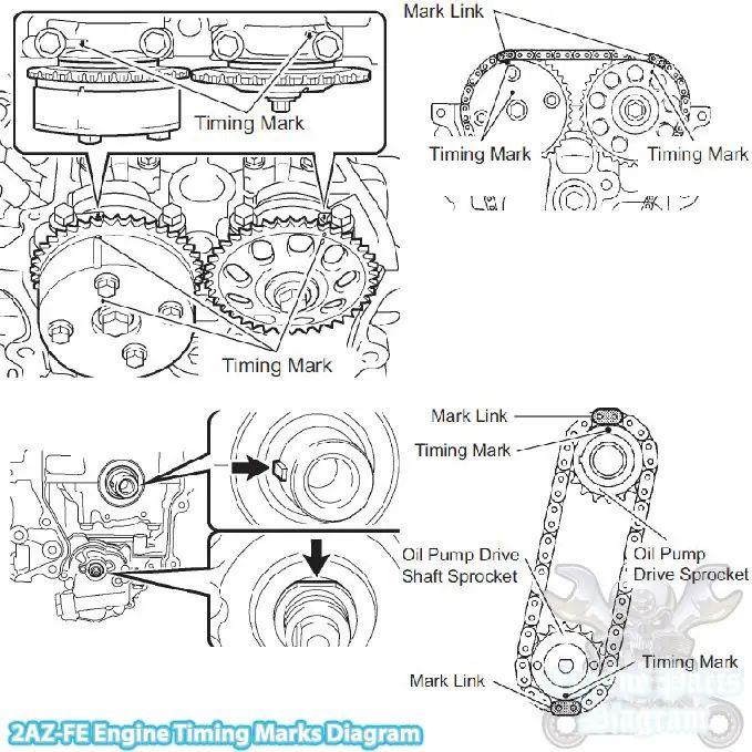 engine diagram toyota rav4
