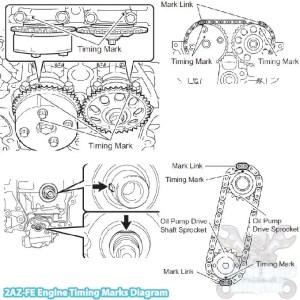 20042007 Toyota RAV4 2AZFE Engine Timing Marks Diagram