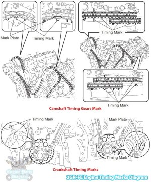 2006 Toyota Sienna Timing Mark Diagram (35 L 2GRFE Engine)