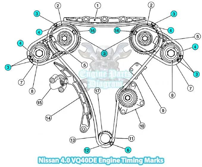 nissan frontier timing chain diagram auto door parts 2005 xterra marks (4.0 vq40de engine)