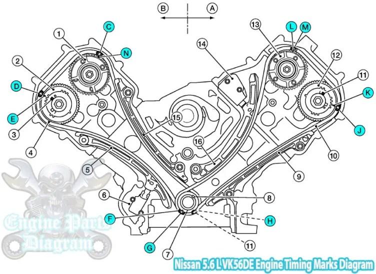 2004-2010 Infiniti QX56 Timing Marks Diagram (5.6L VK56DE Engine)