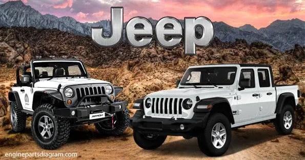 2007-2020 Jeep Wrangler TPMS Light Low Tire Pressure Sensor Reset