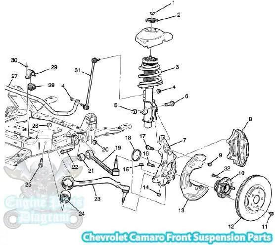 2010 Chevrolet Camaro Front Suspension Parts Diagram