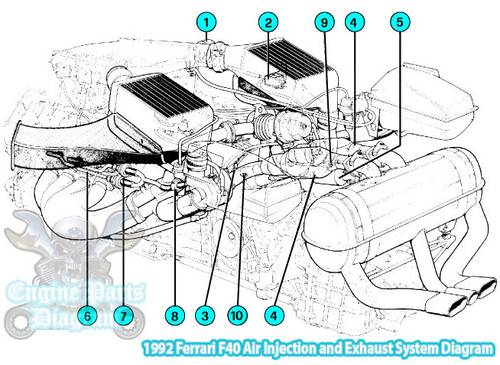 1992 Ferrari F40 Exhaust System & Air Injection Diagram