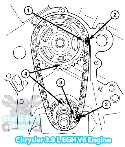 2001-2007 Chrysler Town Country Timing Marks Diagram (3.8L Engine)