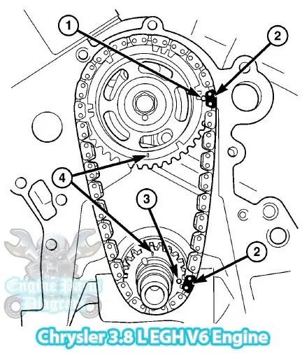 2009 VW Volkswagen Routan Timing Marks Diagram (3.8L V6 Engine)