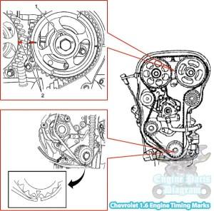 20022010 Chevy Aveo Timing Belt Mark Diagram (16 L Engine)