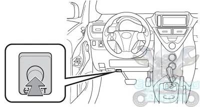 Toyota Tire Pressure Warning Light Decoratingspecial Com
