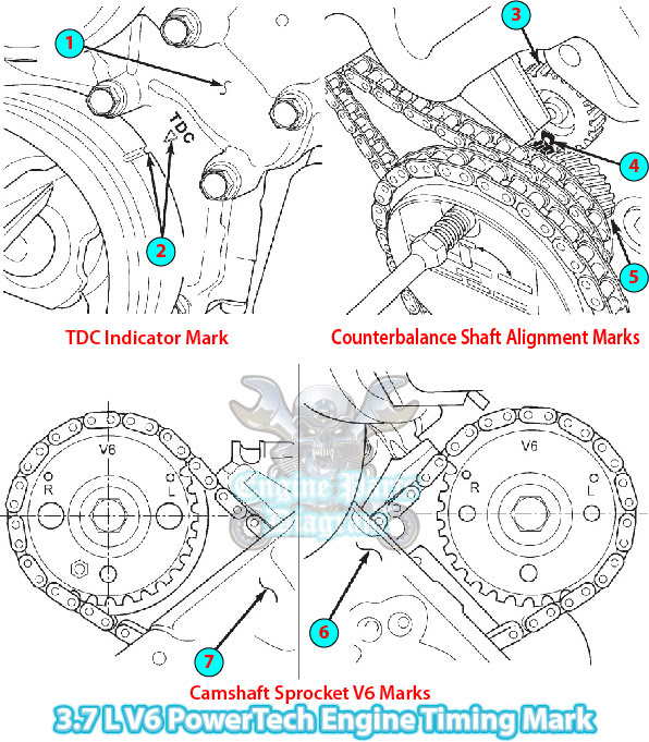 Jeep Commander XK 3.7 L PowerTech V6 Engine Timing Marks