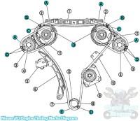 2001 Nissan Pathfinder 3.5 L VQ35DE V6 Engine Timing Marks