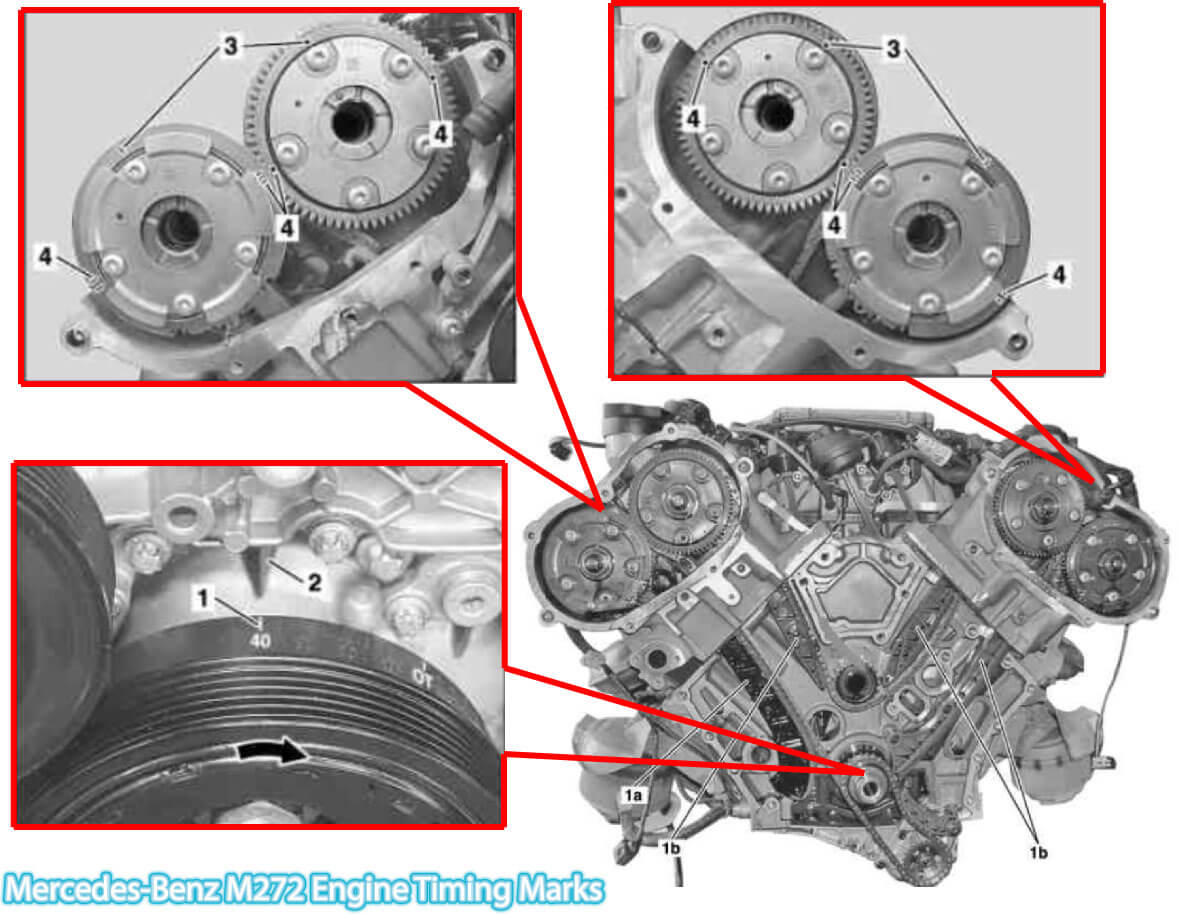 hight resolution of 2006 2011 mercedes benz ml350 m272 engine timing marks ford 272 timing marks diagram