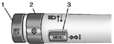dic tpms button