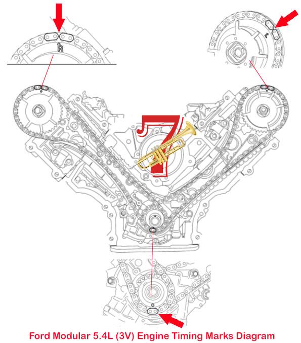 20042010 Ford F150 54L (3V) Engine Timing Marks Diagram