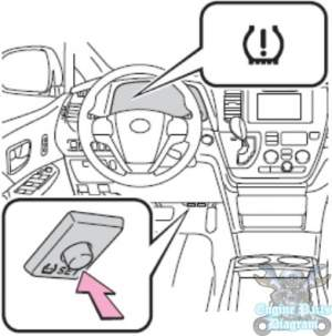 Reset Tire Pressure Monitor System on 2014 Toyota Tundra