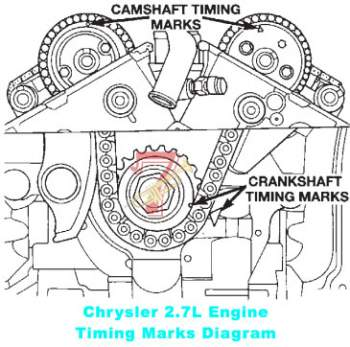 1998-2004 Chrysler Concorde Timing Marks Diagram (2.7L Engine)