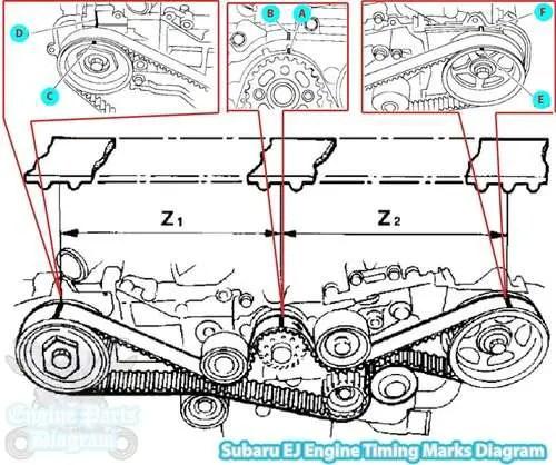 2005 Subaru Legacy Timing Marks Diagram  2 5l Ej25 Sohc