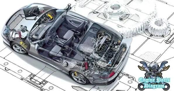 Comment réinitialiser le voyant de vidange d'huile sur Pontiac Solstice (2006-2009)