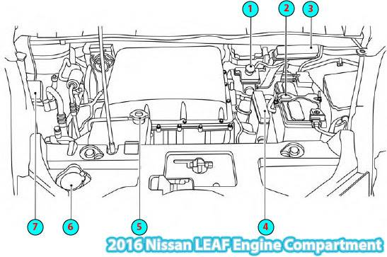 2016 Nissan Leaf Engine Compartment Parts Diagram