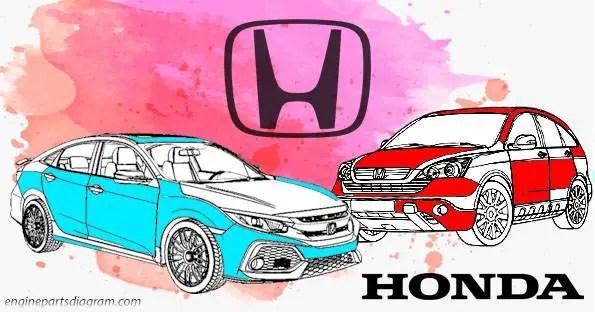 Comment réinitialiser le témoin de durée de vie de l'huile d'entretien Honda Passport (2019-2021)
