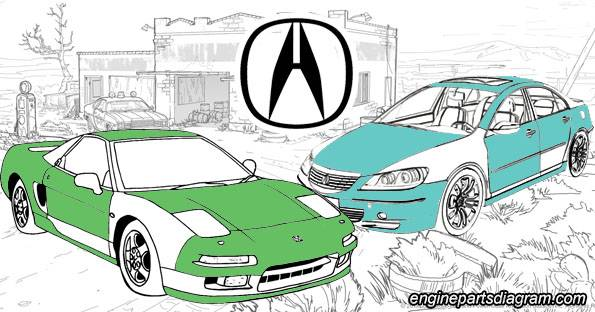 Comment réinitialiser le voyant de service de maintenance sur Acura RLX (2014-2020)