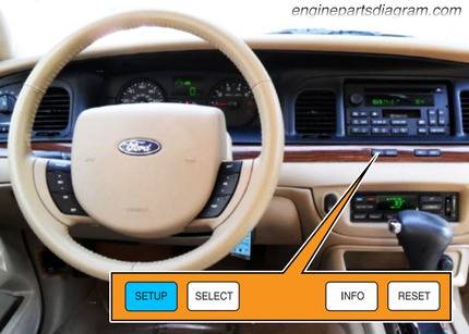 ford oil life change light reset