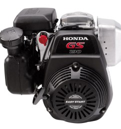 honda engines small engine models manuals parts resources gs [ 1100 x 1100 Pixel ]