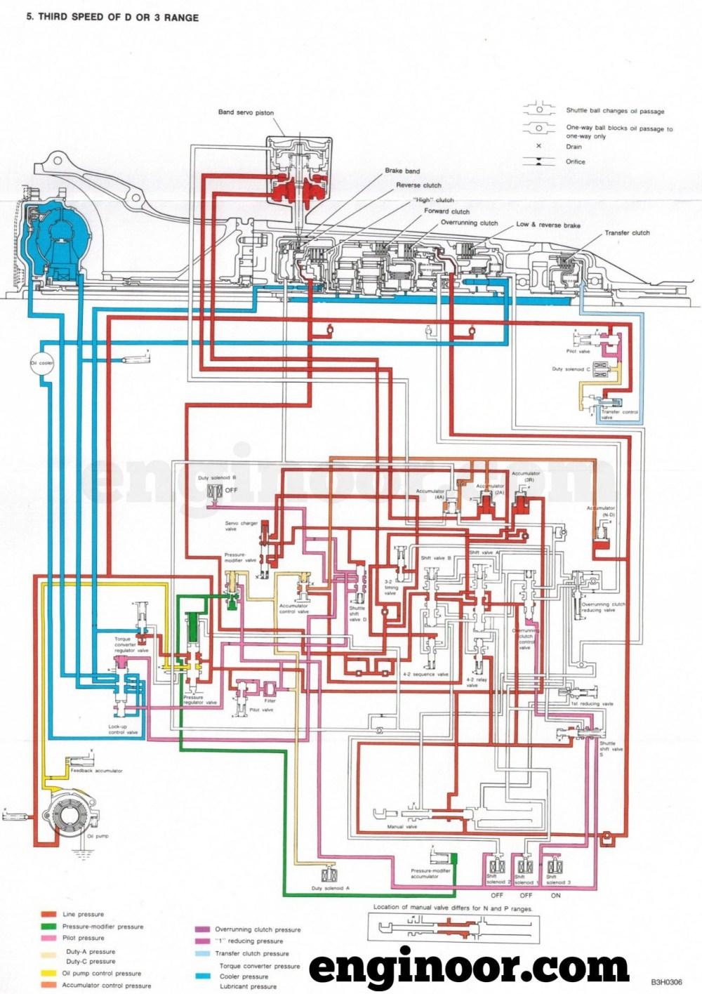 medium resolution of transmission w