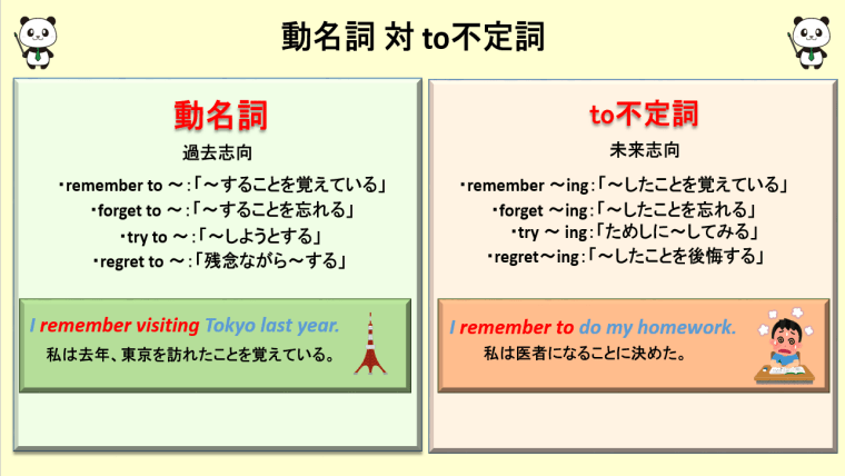 be about to 不定詞 be | Dnfiyv