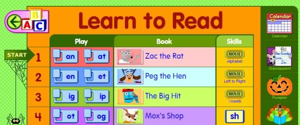 أساسيات الانجليزية للأطفال
