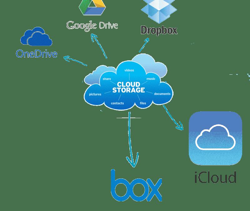 Best Free Cloud Storage Providers