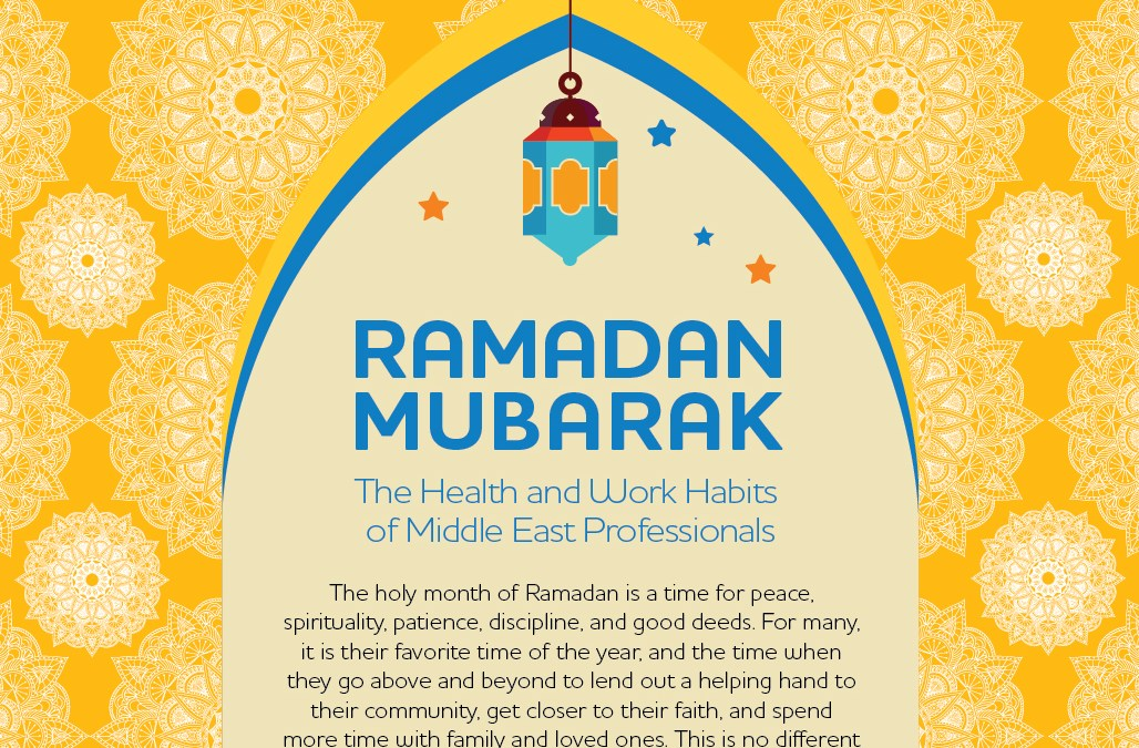 Bayt.com's latest poll reports: Ramadan lifts the overall morale at work