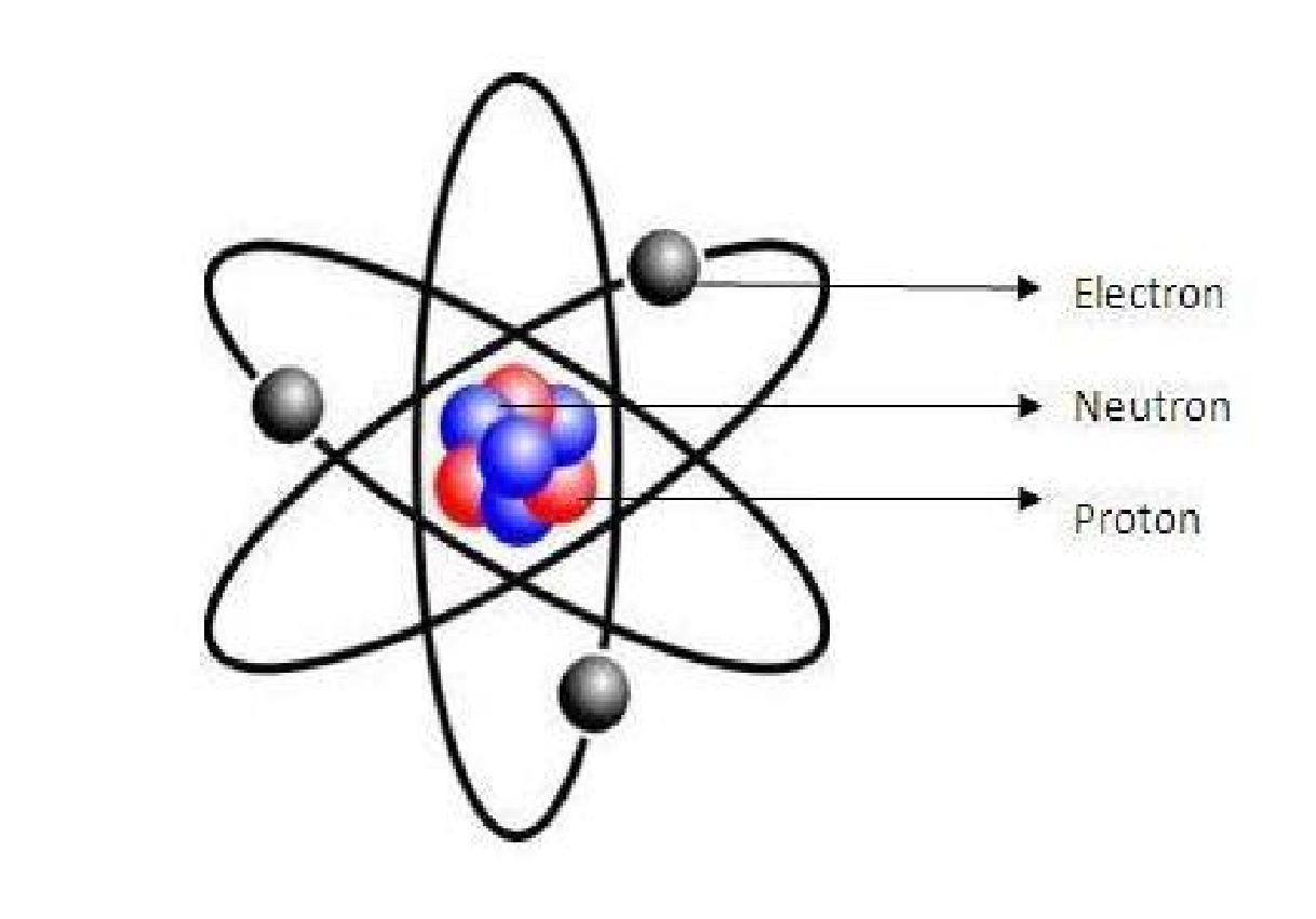 hight resolution of atom 6