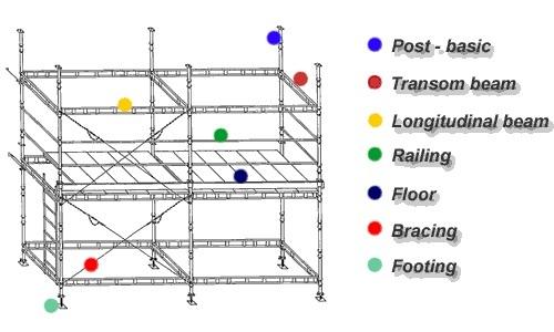 Lincoln Welder Starter Switch Wiring Diagram