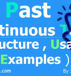 Past Continuous/Progressive Tense – Exercises (With-Pictures) [ 720 x 1280 Pixel ]