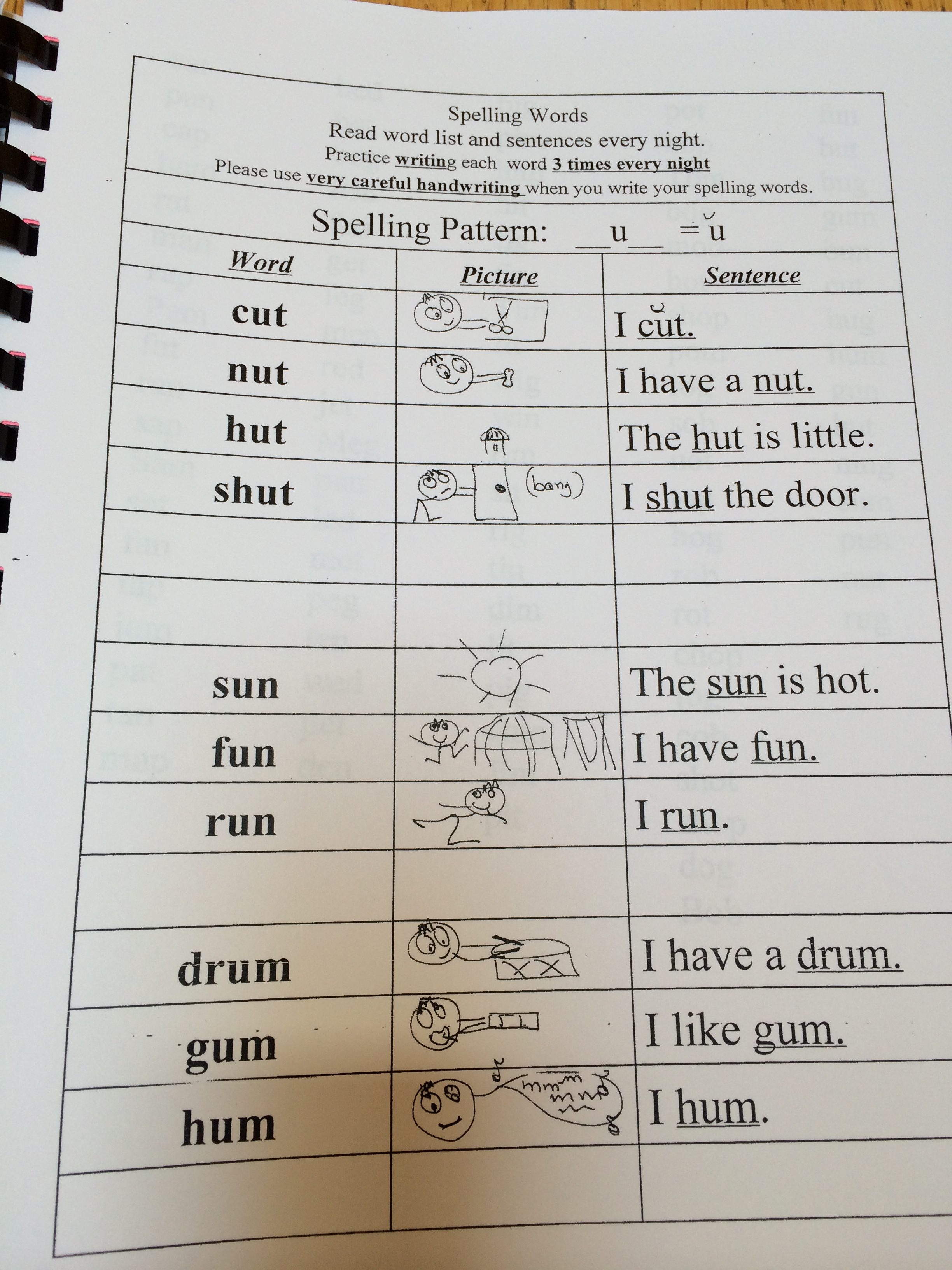Short Vowels Sounds And Words Saying Each Sound And Word