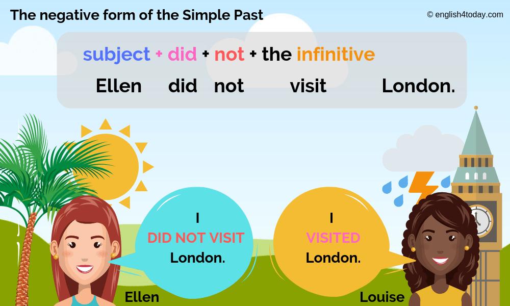 Simple Past 3