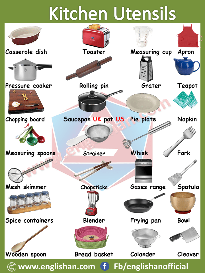 Kitchen Utensils Vocabulary List with Urdu and Hindi Meanings