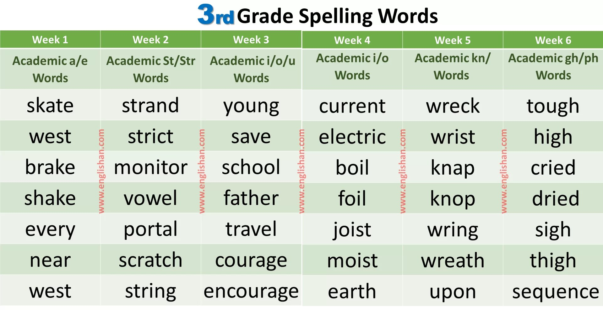 3rd Grade Spelling Words List