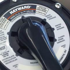 Hayward De Filter Parts Diagram Single Phase 4 Pole Motor Wiring Of Dial Free Engine Image